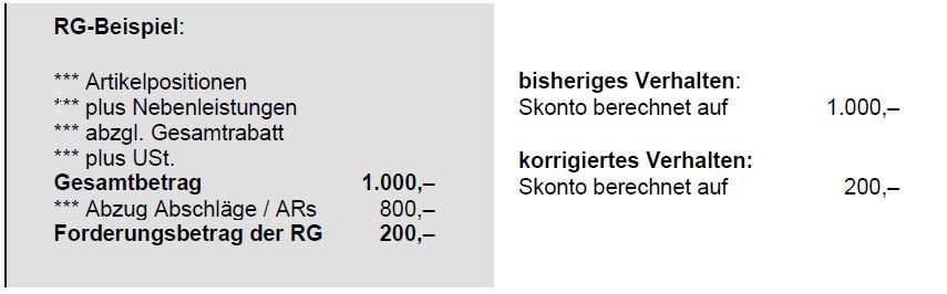 Darstellung Zahlbetrag Nach Skontoabzug Formulare Für Fa